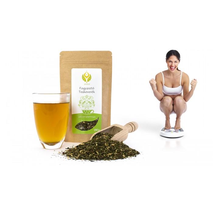 legjobb minősítésű fogyókúrás tea